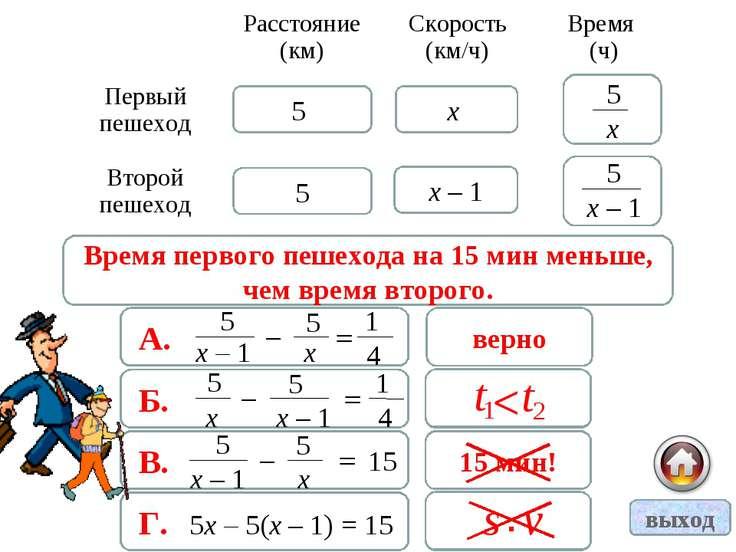 х х – 1 5 5 верно неверно неверно Г. 5х – 5(х – 1) = 15 неверно Время первого...