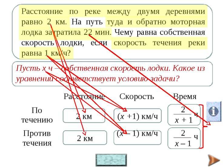 t = s : v 2 км 2 км (х +1) км/ч (х – 1) км/ч Расстояние Скорость Время По теч...