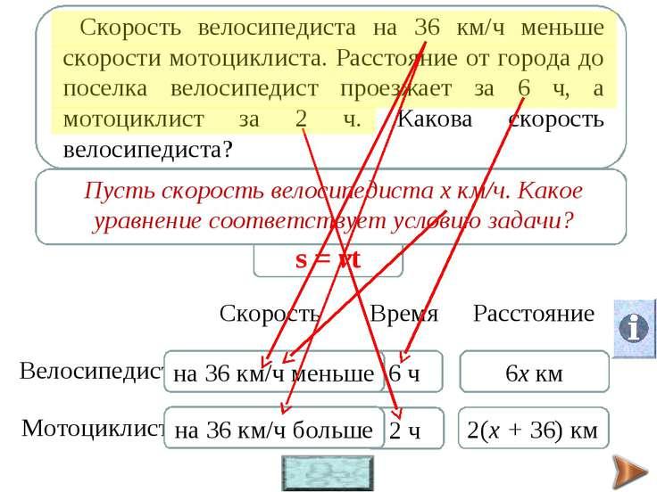 s – расстояние, v – скорость, t - время s = vt 6 ч (х + 36) км/ч х км/ч 2 ч 6...