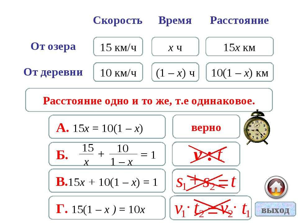 Расстояние одно и то же, т.е одинаковое. 15 км/ч 10 км/ч х ч (1 – х) ч 15х км...