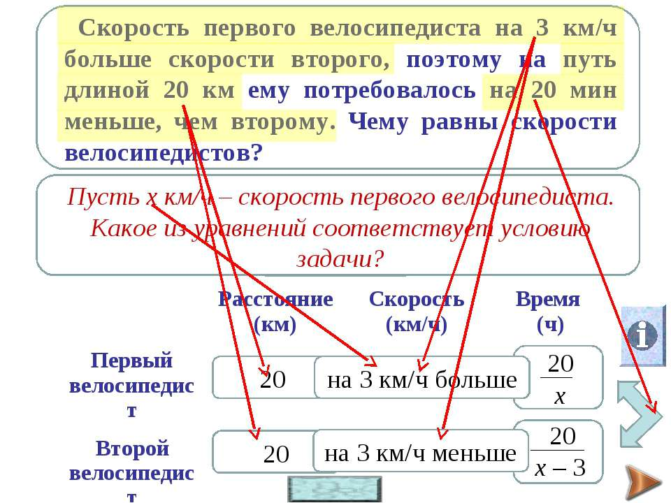 20 х – 3 на 3 км/ч меньше х 20 на 3 км/ч больше s – расстояние, v – скорость,...
