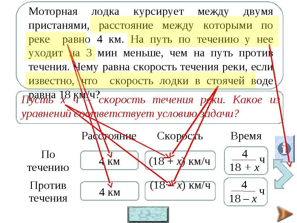 t = s : v 4 км 4 км (18 + х) км/ч (18 – х) км/ч Расстояние Скорость Время По ...
