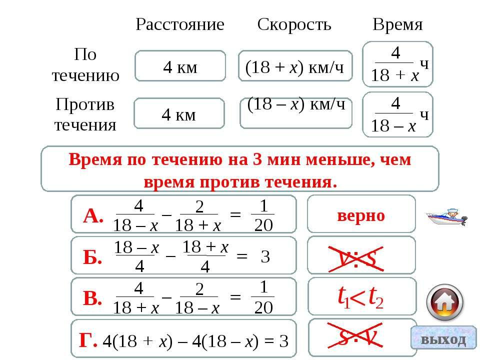 4 км 4 км (18 + х) км/ч (18 – х) км/ч верно неверно неверно Г. 4(18 + х) – 4(...