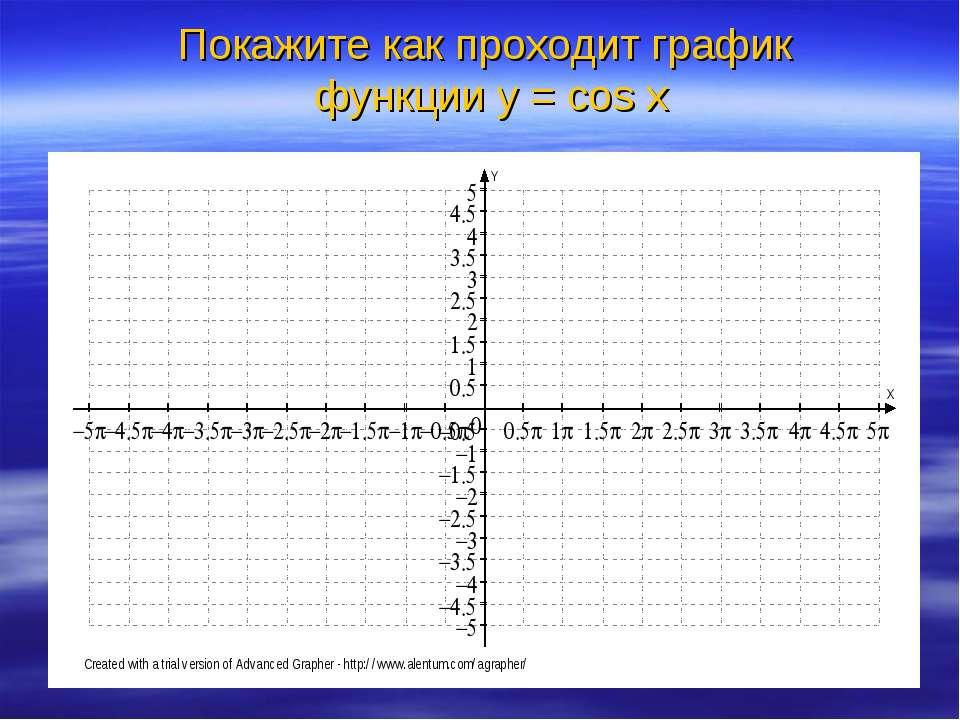 Покажите как проходит график функции у = cos x