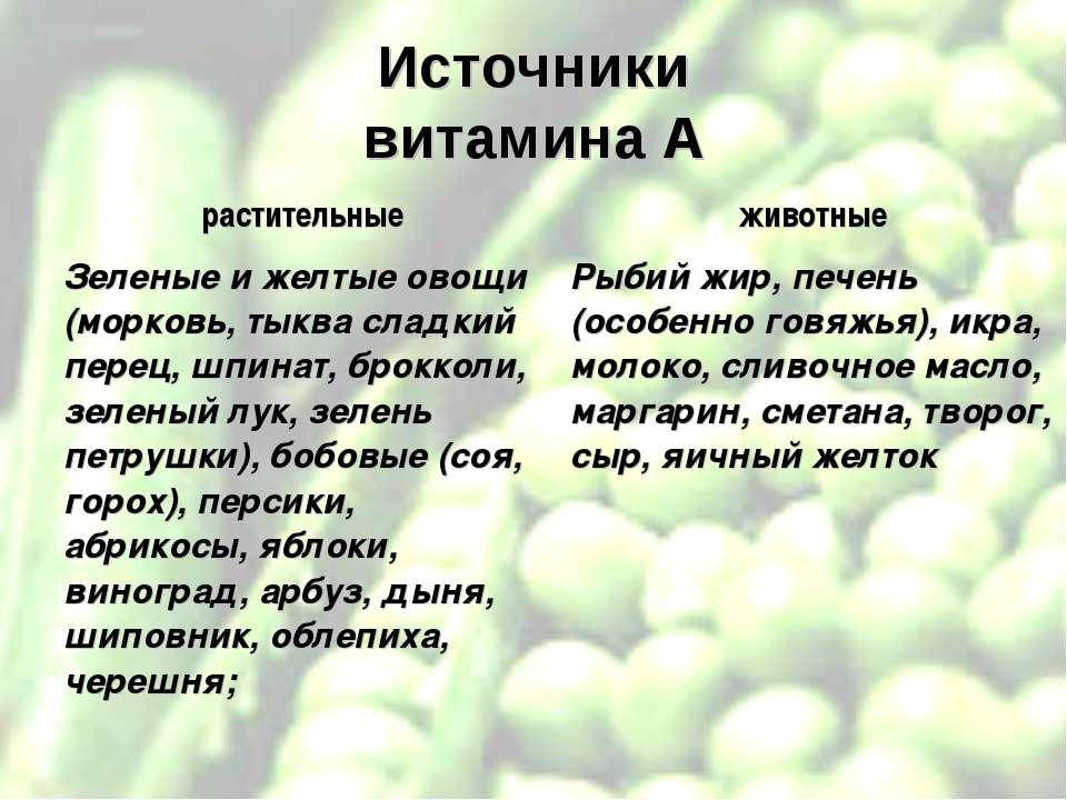 Источники витамина А растительные животные Зеленые и желтые овощи (морковь, т...