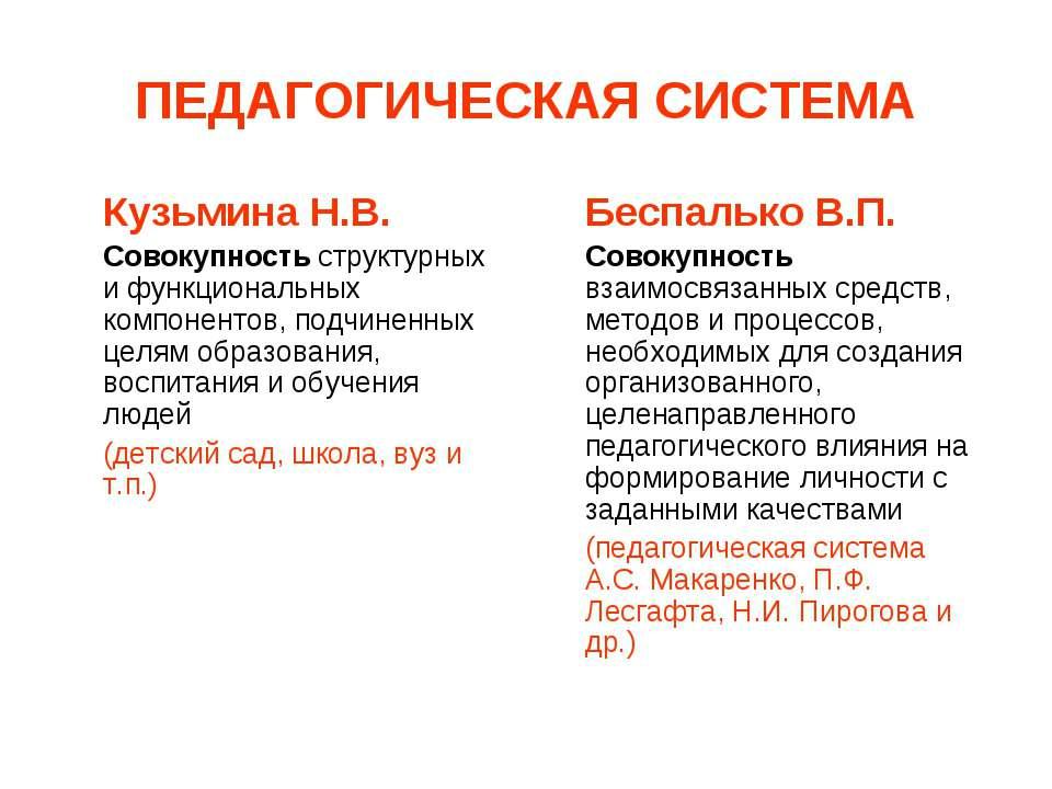 ПЕДАГОГИЧЕСКАЯ СИСТЕМА Кузьмина Н.В. Совокупность структурных и функциональны...