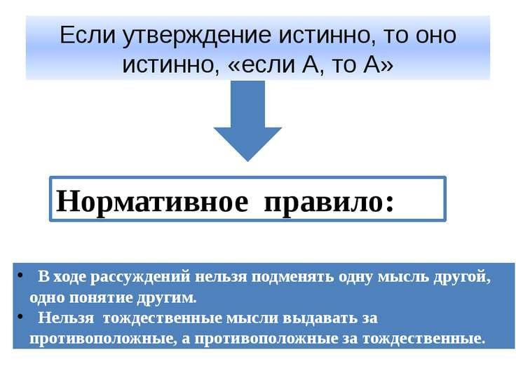 Если утверждение истинно, то оно истинно, «если А, то А» Нормативное правило:...