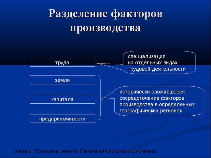 Разделение факторов производства труда специализация на отдельных видах трудо...
