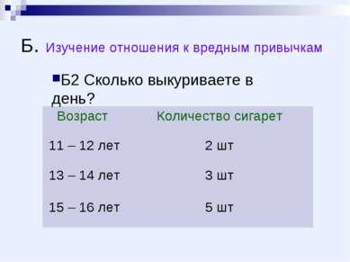 Б. Изучение отношения к вредным привычкам Б2 Сколько выкуриваете в день?