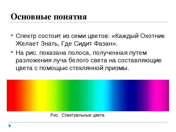 Основные понятия Спектр состоит из семи цветов: «Каждый Охотник Желает Знать,...