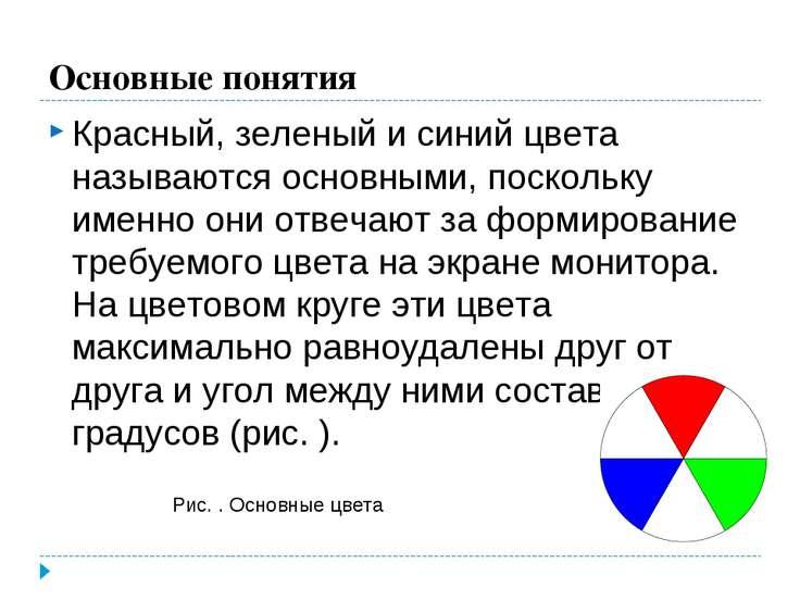 Основные понятия Красный, зеленый и синий цвета называются основными, посколь...