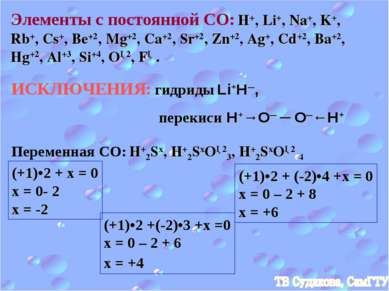 Элементы с постоянной СО: H+, Li+, Na+, K+, Rb+, Cs+, Be+2, Mg+2, Ca+2, Sr+2,...