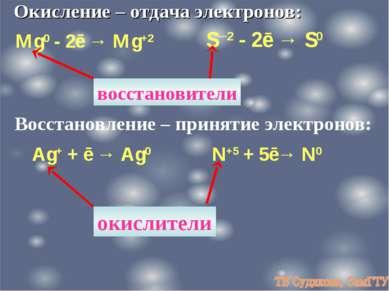 Окисление – отдача электронов: Mg0 - 2ē → Mg+2 S─2 - 2ē → S0 Восстановление –...