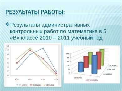 Результаты административных контрольных работ по математике в 5 «В» классе 20...