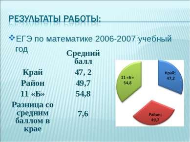 ЕГЭ по математике 2006-2007 учебный год Средний балл Край 47, 2 Район 49,7 11...