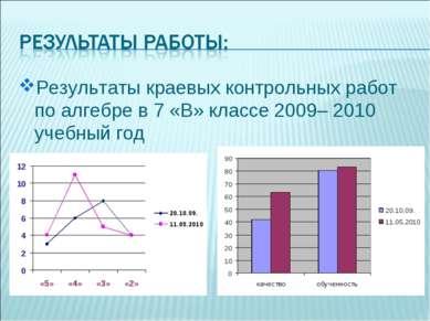 Результаты краевых контрольных работ по алгебре в 7 «В» классе 2009– 2010 уче...