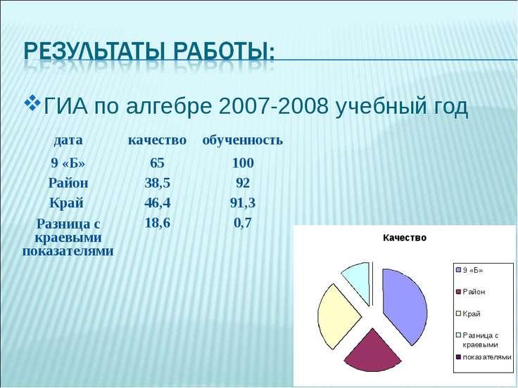 ГИА по алгебре 2007-2008 учебный год дата качество обученность 9 «Б» 65 100 Р...