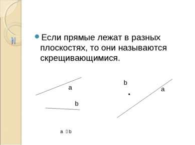 Если прямые лежат в разных плоскостях, то они называются скрещивающимися. b a...
