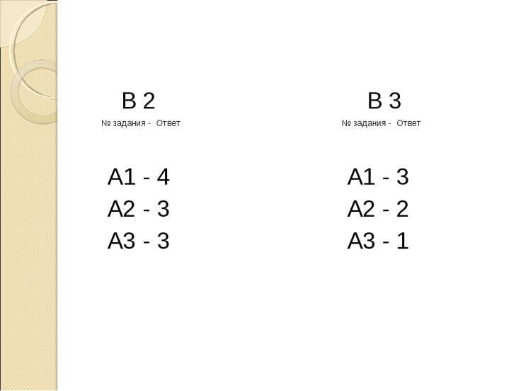 В 2 В 3 № задания - Ответ № задания - Ответ А1 - 4 А1 - 3 А2 - 3 А2 - 2 А3 - ...