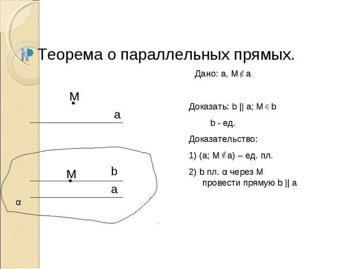 Теорема о параллельных прямых. а a α M Дано: a, M a Доказать: b || a; M b b -...