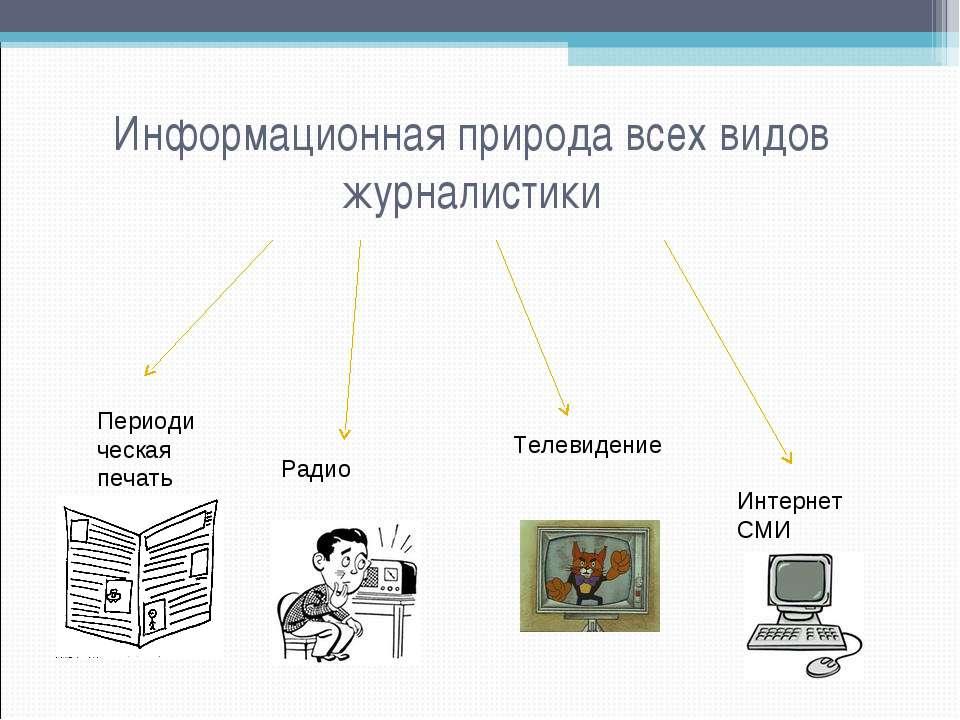 Информационная природа всех видов журналистики Периодическая печать Радио Тел...