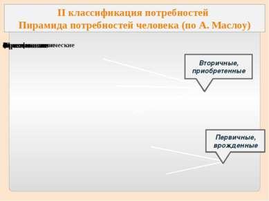 II классификация потребностей Пирамида потребностей человека (по А. Маслоу) П...