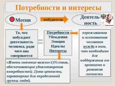 Потребности и интересы Мотив побудитель Деятель- ность То, что побуждает деят...