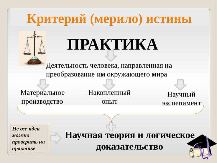 Критерий (мерило) истины ПРАКТИКА Деятельность человека, направленная на прео...
