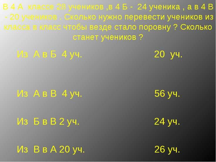 В 4 А классе 28 учеников ,в 4 Б - 24 ученика , а в 4 В - 20 учеников . Скольк...