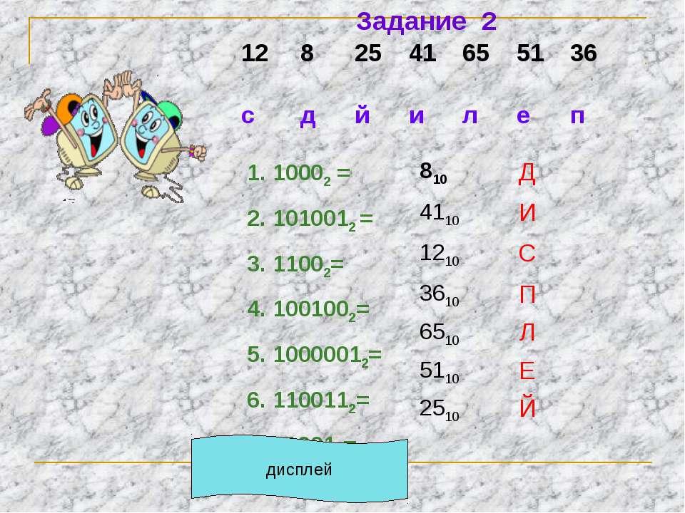 Задание 2 10002 = 1010012 = 11002= 1001002= 10000012= 1100112= 7. 110012= дис...