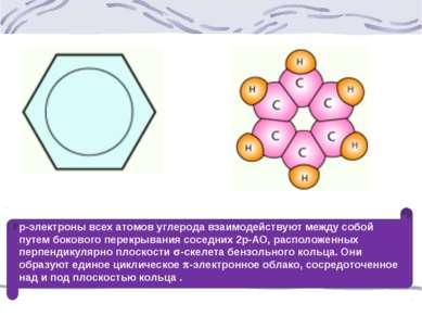 р-электроны всех атомов углерода взаимодействуют между собой путем бокового п...
