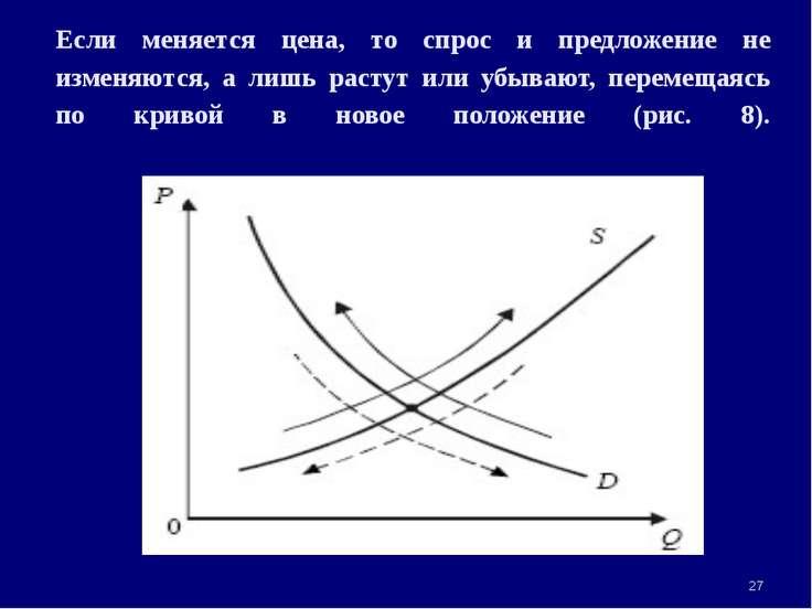 Если меняется цена, то спрос и предложение не изменяются, а лишь растут или у...