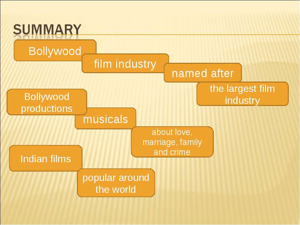 musicals the largest film industry Bollywood film industry named after Bollyw...