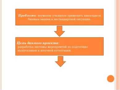 Цель данного проекта: разработка системы мероприятий по подготовке выпускнико...