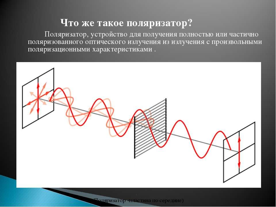 Что же такое поляризатор? Поляризатор, устройство для получения полностью или...