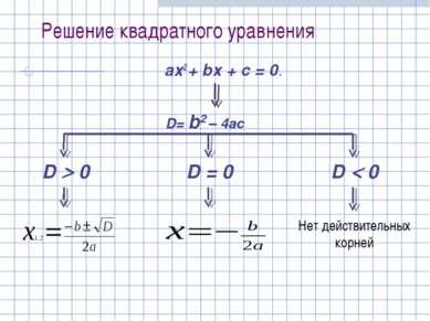 Решение квадратного уравнения ах2 + bх + с = 0. D= b2 – 4ac D = 0 D 0 D 0 Нет...