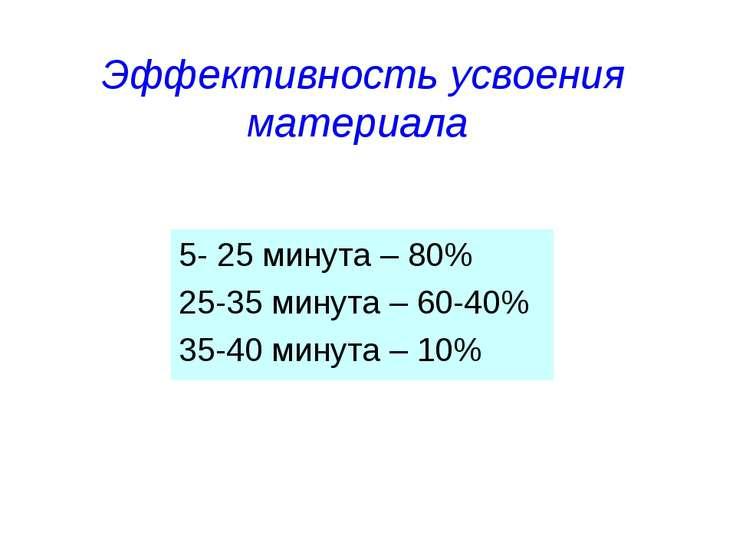 Эффективность усвоения материала 5- 25 минута – 80% 25-35 минута – 60-40% 35-...