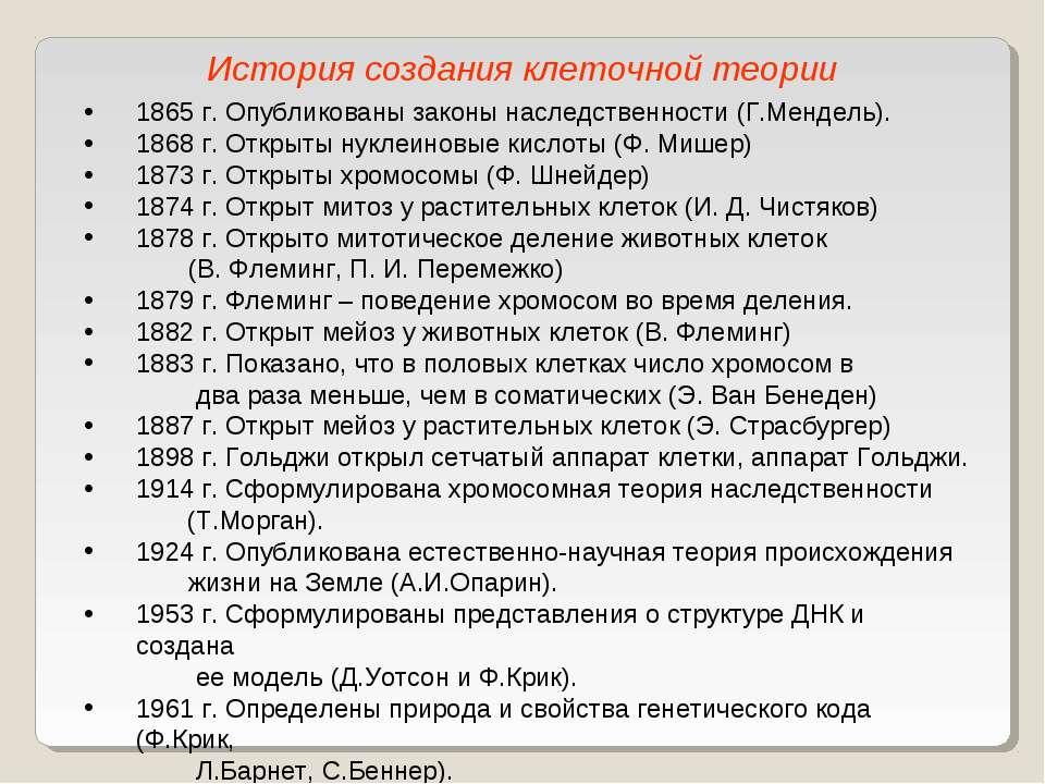 История создания клеточной теории 1865 г. Опубликованы законы наследственност...