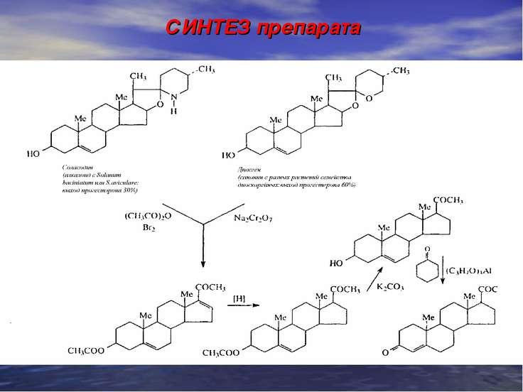 СИНТЕЗ препарата