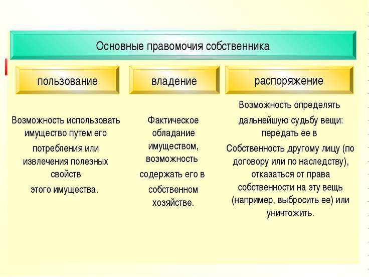 пользование владение распоряжение Основные правомочия собственника Возможност...
