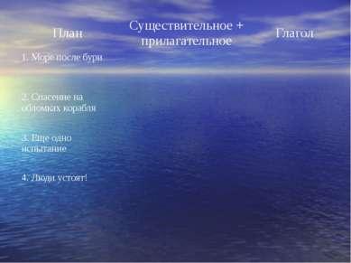 План Существительное + прилагательное Глагол 1. Море после бури 2. Спасение н...