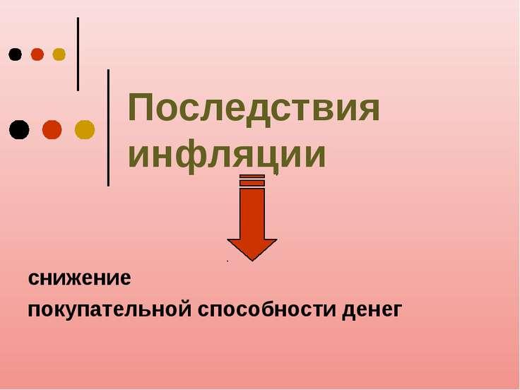Последствия инфляции снижение покупательной способности денег Гиззатуллина Ел...