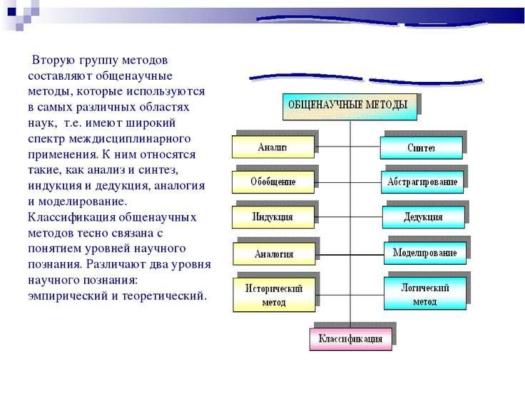 Вторую группу методов составляют общенаучные методы, которые используются в с...