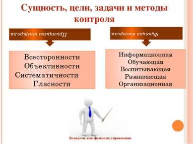 Сущность, цели, задачи и методы контроля  Принципы контроля Всесторонности О...