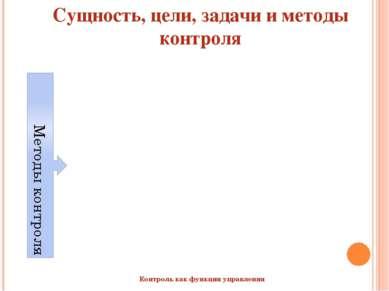 Сущность, цели, задачи и методы контроля Методы контроля Контроль как функция...
