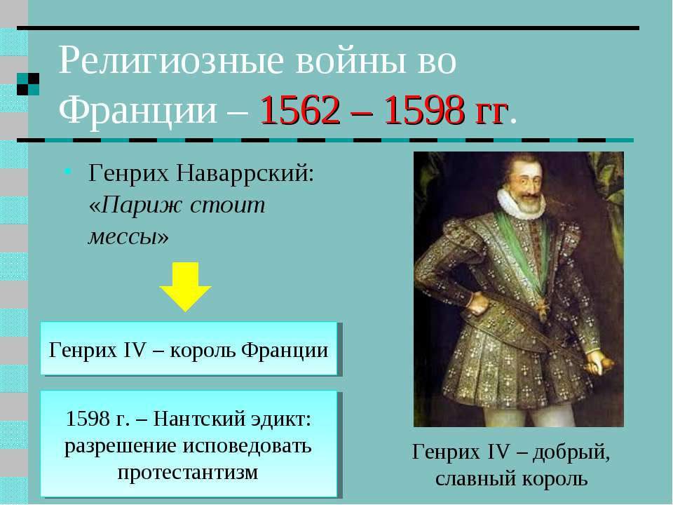Религиозные войны во Франции – 1562 – 1598 гг. Генрих Наваррский: «Париж стои...