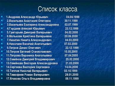 Список класса 1.Андреев Александр Юрьевич 04.04.1999 ...