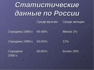 Статистические данные по России