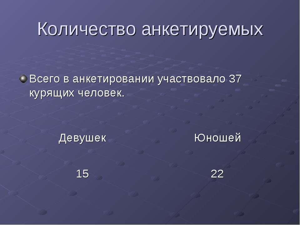 Количество анкетируемых Всего в анкетировании участвовало 37 курящих человек.