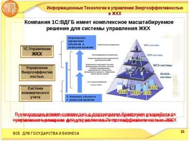 ВСЕ ДЛЯ ГОСУДАРСТВА И БИЗНЕСА Компания 1С:ВДГБ имеет комплексное масштабируем...